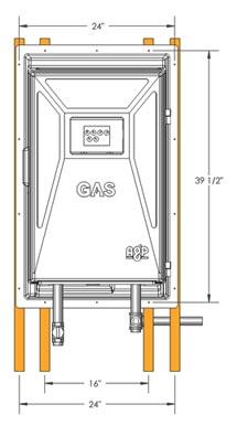 gas meter covers gas meter boxes hide gas flow meters